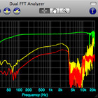 Faber Electroacoustics Toolbox - Dual FFT Analyzer