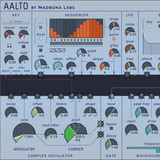 Madrona Labs Aalto