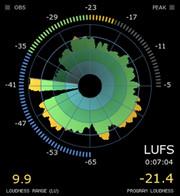 TC Electronic Loudness Meter Range