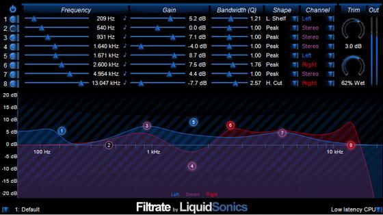 Liquidsonics Filtrate