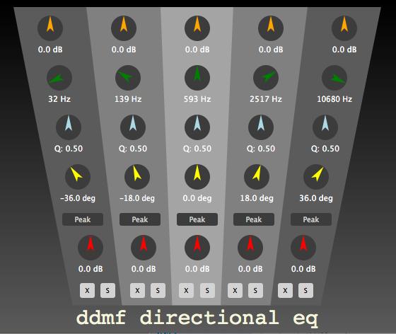 DDMF DirectionalEQ