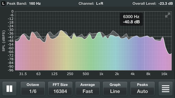 ONYX Apps Spectrum Analyzer for iOS