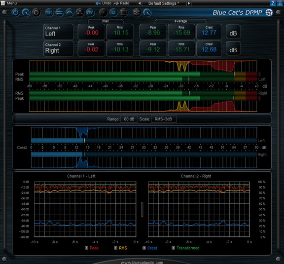 Blue Cat DP Meter Pro