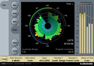 TC Electronic LM6