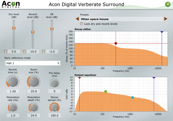 Acon Digital Verberate Surround