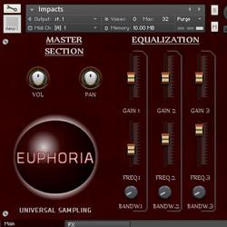 Universal Sampling Euphoria