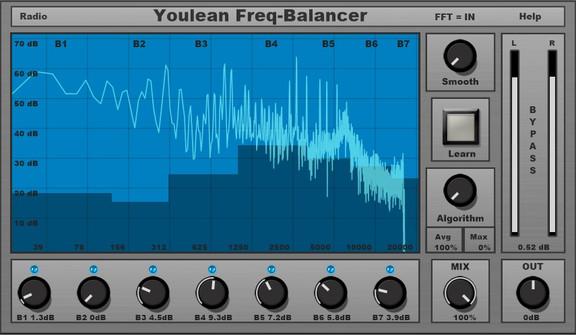 Youlean Freq-Balancer