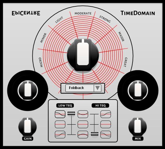 TimeDomain EpiCentre