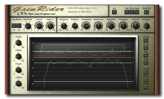 TB Pro Audio GainRider