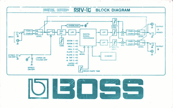 Flo Audio Boss RVV-10 Impulse Response Set