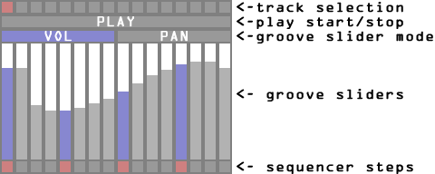 GrooveStep Pattern Editor