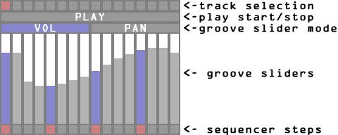 GrooveStep Pattern Editor
