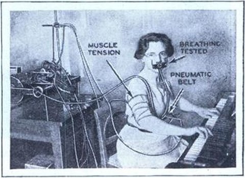 Pianist body reaction instrument