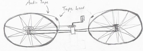 Drawing sketch of The Looping Pedal