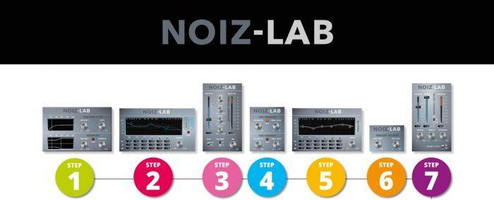 Noiz-Lab 7 steps