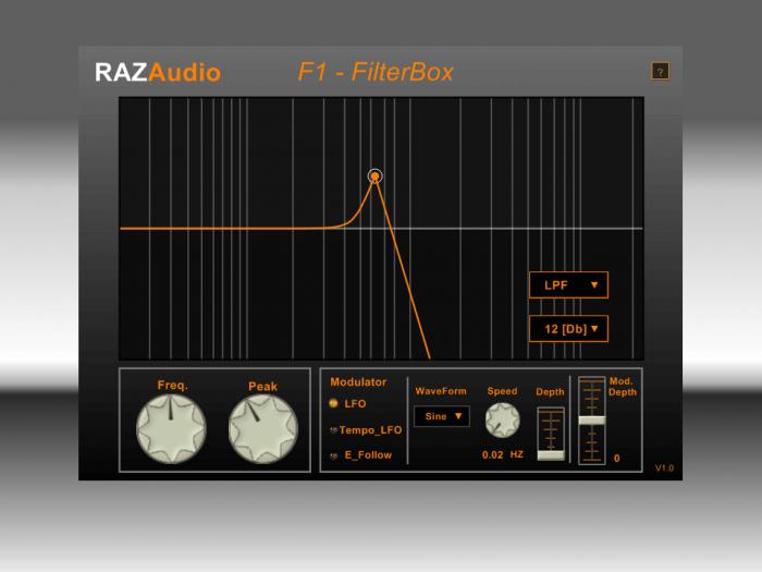 RAZ Audio F1 Filter Box
