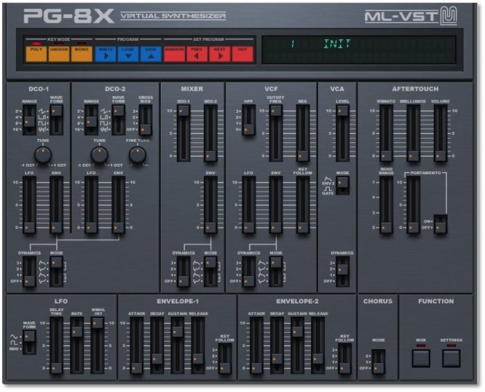 ML-VST PG-8X 2.0