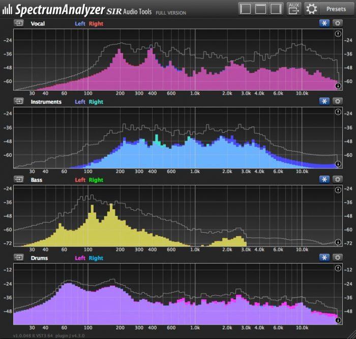 SIR Audio Tools SpectrumAnalyzer multiband