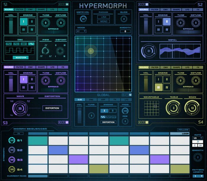 Sonic Faction Hypermorph