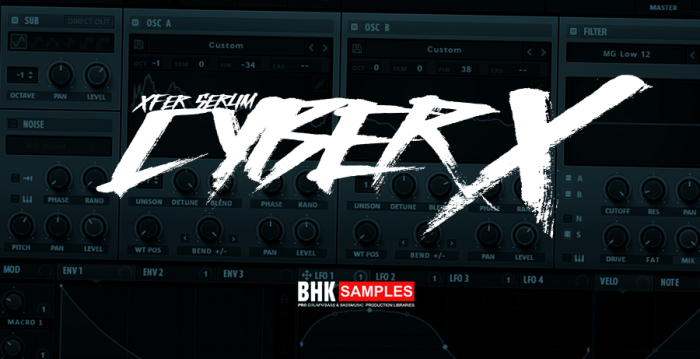 BHK Samples Cyber X for Serum