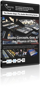 ASK Video Studio Concepts, Gear & the Physics of Sound