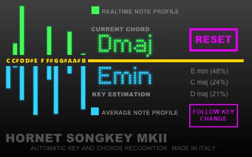 Hornet Plugins SongKey MkII