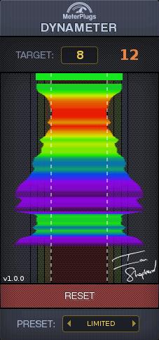 MeterPlugs DynaMeter