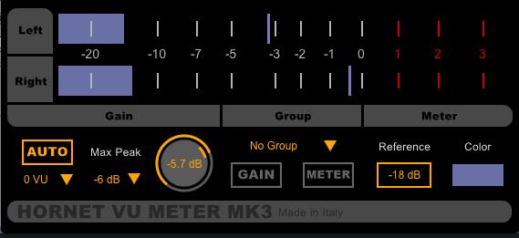HoRNet VU Meter MK3