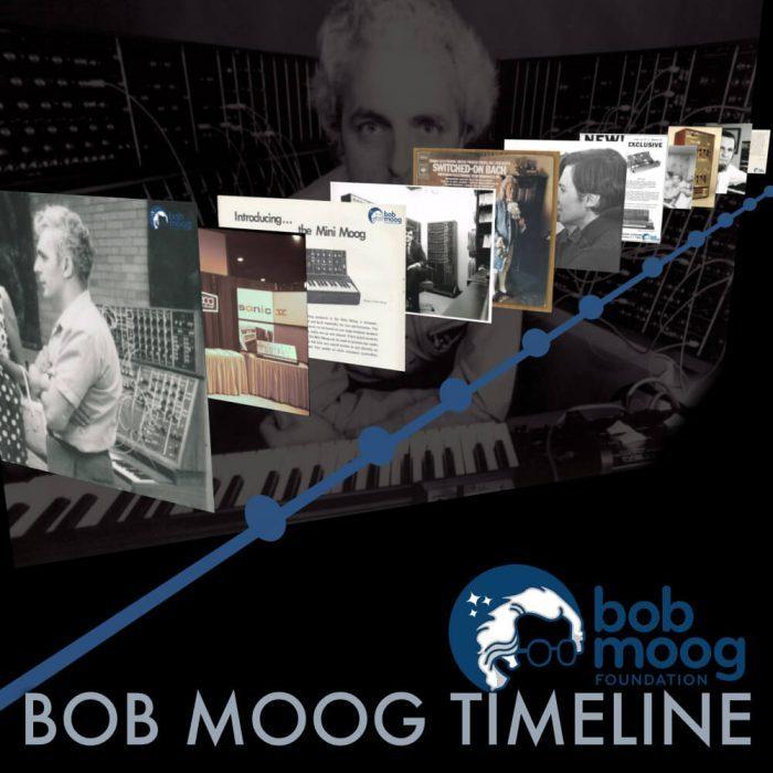 Bob Moog Timeline