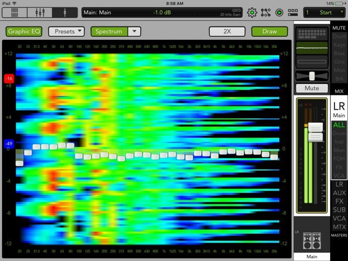 Mackie Master Fader 4.5 GEQ Spectrograph