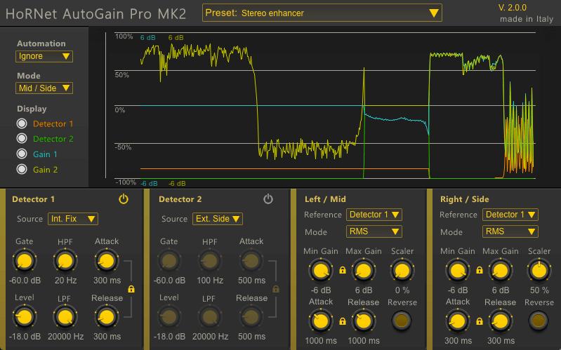 HoRNet AudioGain Pro MK2