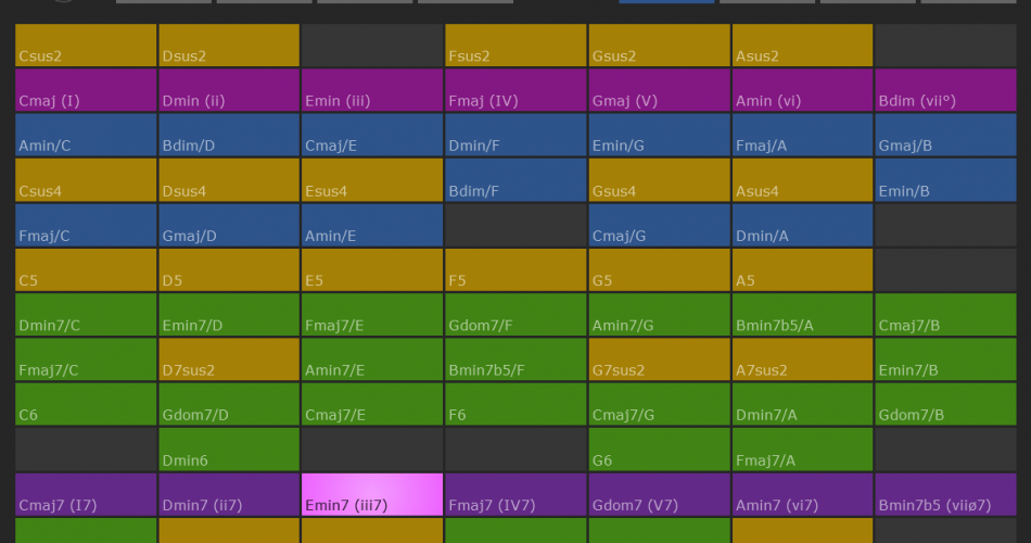 FeelYourSound XotoPad 2.4 Chords