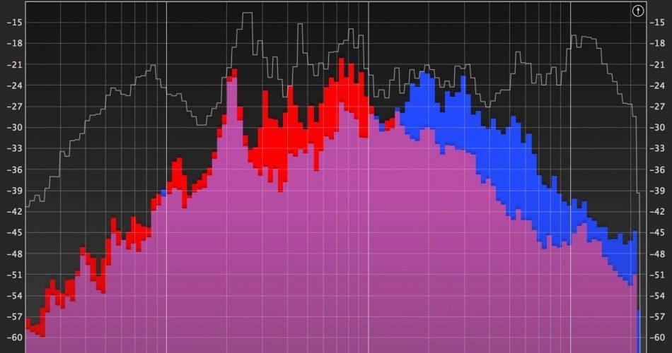 SIR Audio Tools SpectrumAnalyzer
