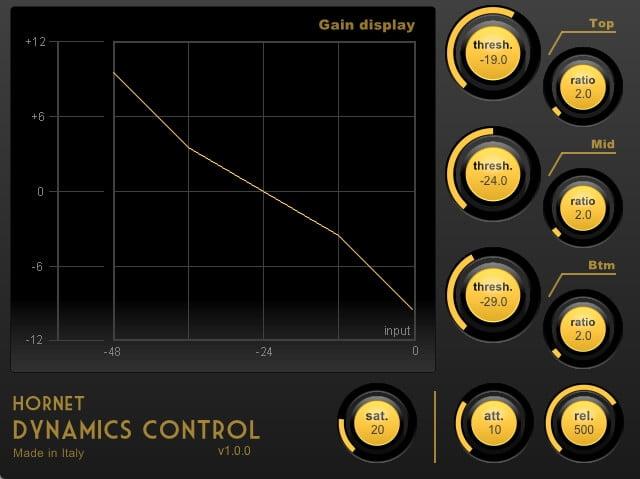HoRNet Dynamics Control