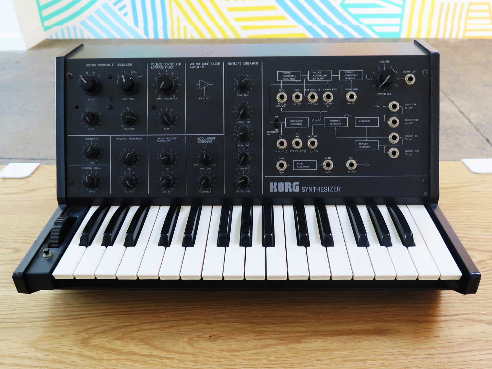 ms10 from mars brings the sounds of korg 39 s semi modular synth. Black Bedroom Furniture Sets. Home Design Ideas