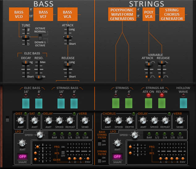 Synth Magic Quadra bass strings