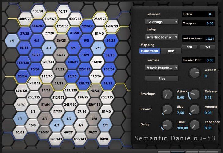 FIND Foundation Semantic Daniélou 53
