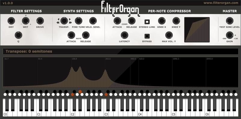 BltWorks FilterOrgan