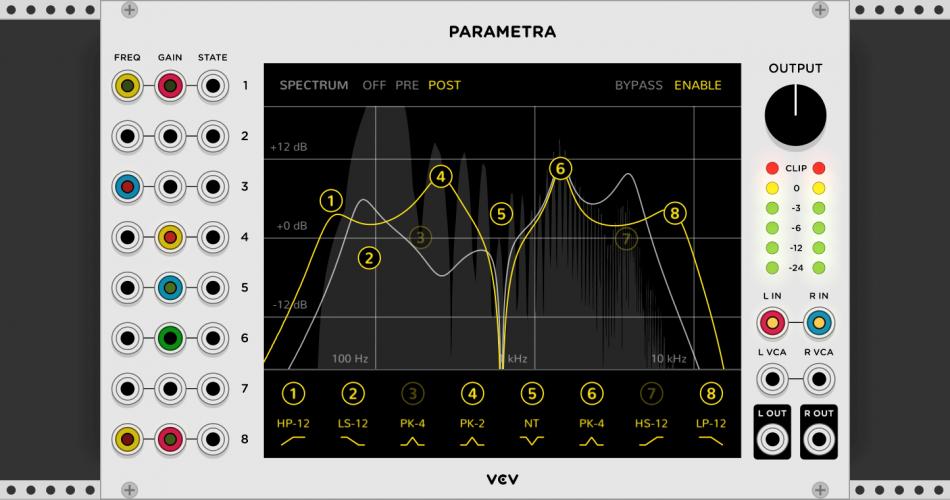 VCV Parametra