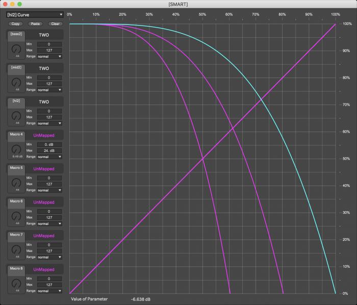 Isotonik Studios Smart Five Curves
