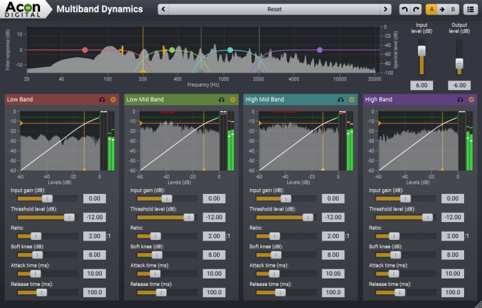 Acon Digital Multiband Dynamics