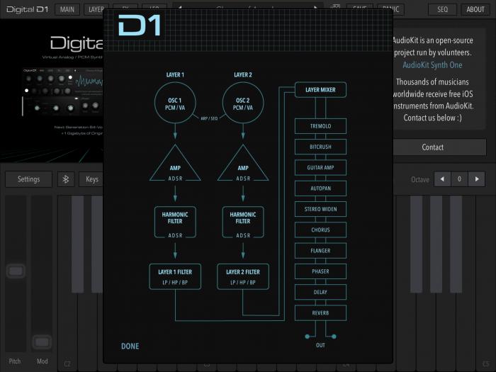AudioKit Digital D1 Schematic