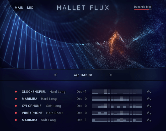 NI Mallet Flux Main Page
