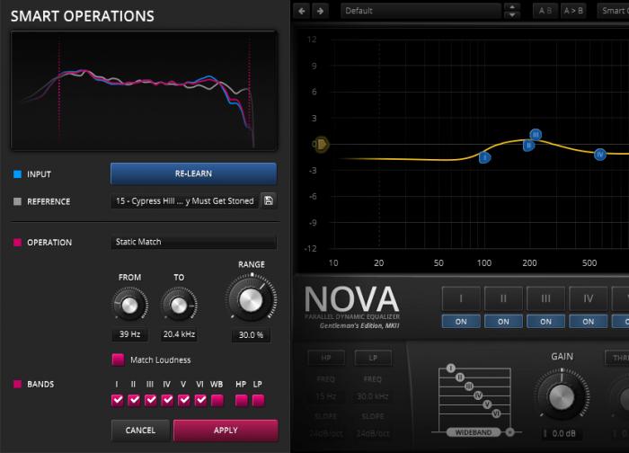 TDR Nova GE 2 smart operations