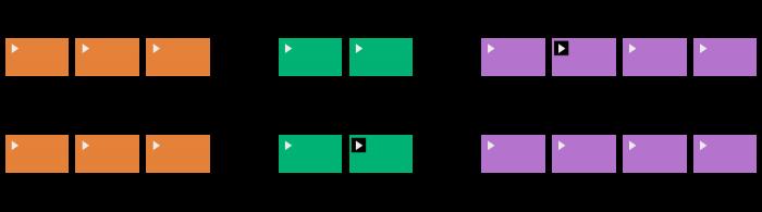 Bitwig Studio 2.5 Clip Blocks