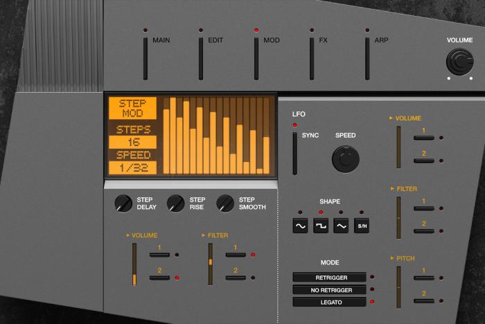FMX-4op Mod GUI