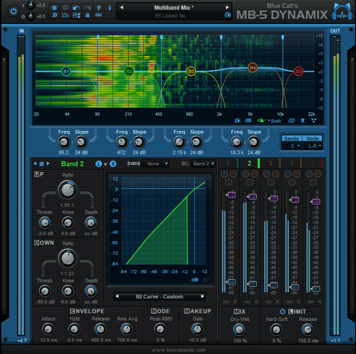 Blue Cat MB 5 Dynamix 2