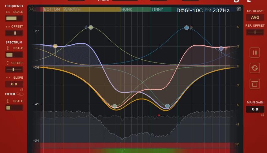 TBProAudio gEQ12 2