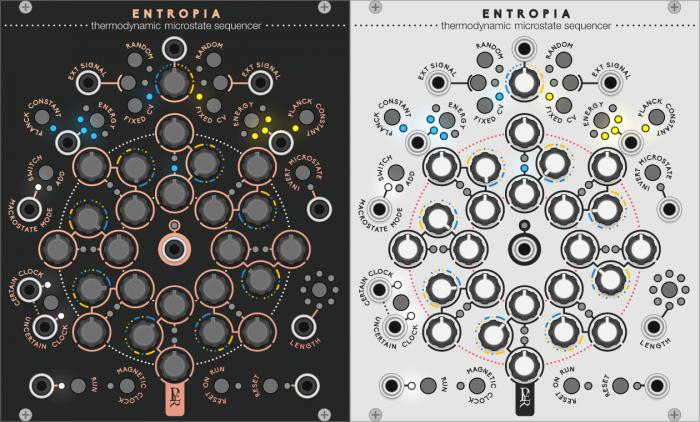 Geodesics Entropia