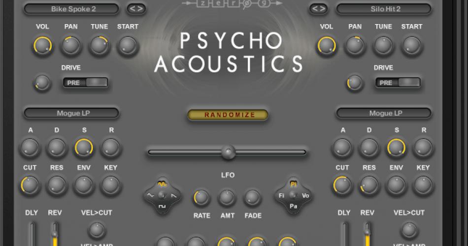 Zero-G Psychoacoustics